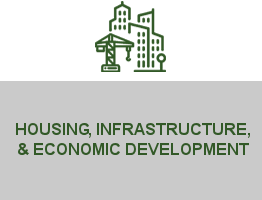 Washington Fund Directory for Housing Infrastructure and Economic Development
